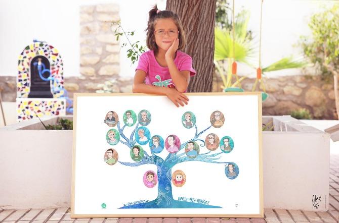 Como hacer un arbol genealogico bonito imagui - Ideas para hacer un arbol genealogico ...